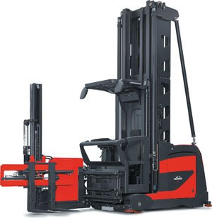 Material Handling Equipment In Dubai